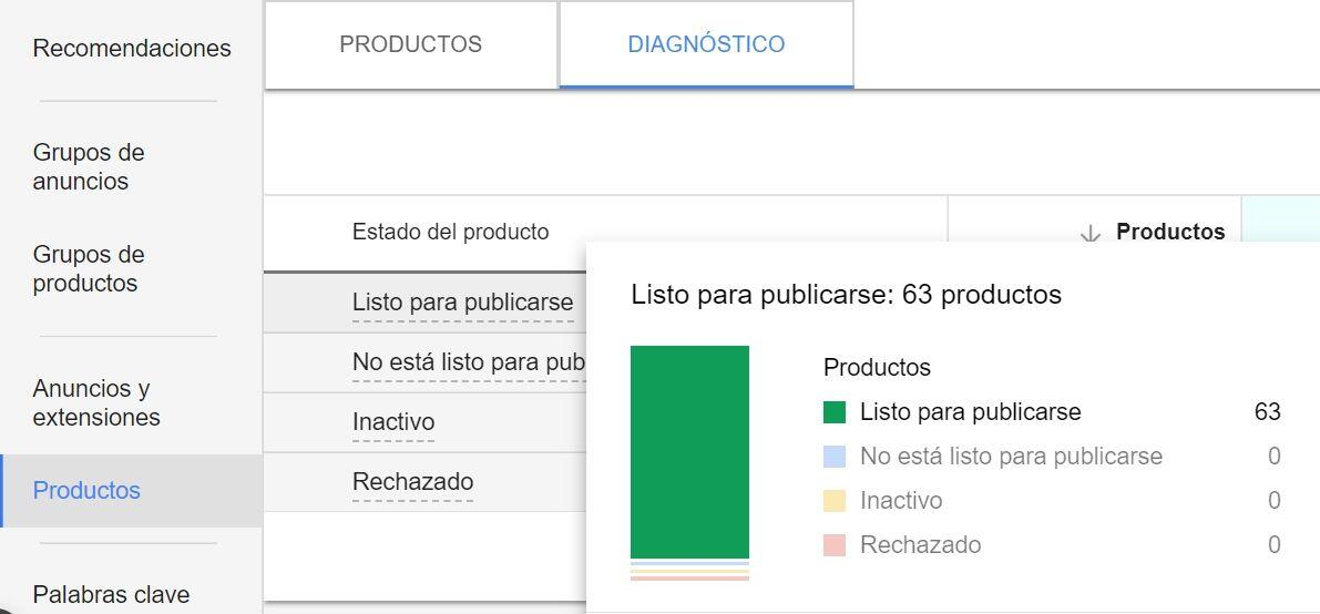 Diagnóstico de productos en Google Ads